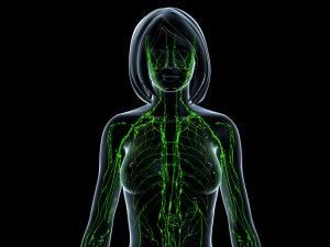 Nyirokrendszeri rák: a limfóma tünetei