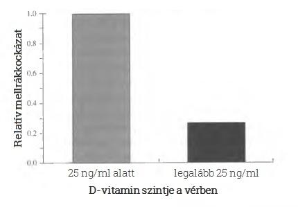 genetikai rákos halál giardia verme do coracao