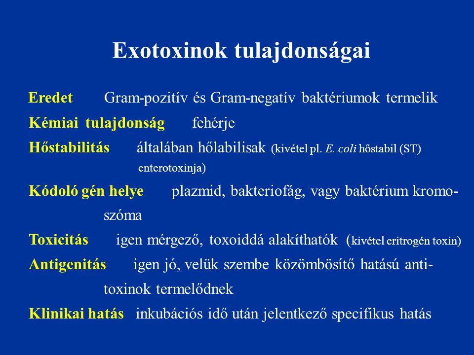 eritrogén-toxin