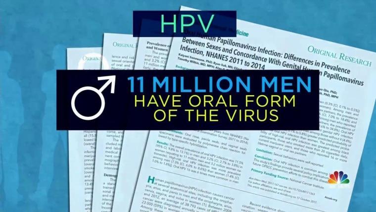 Kétértékű és négyértékű HPV vakcinák, mi a különbség?
