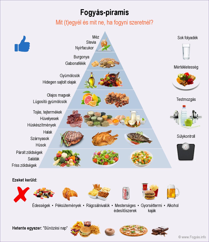 A totális méregtelenítés tisztítja az étrend-kiegészítőt